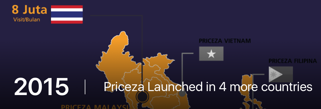 Priceza Launched in 4 more countries