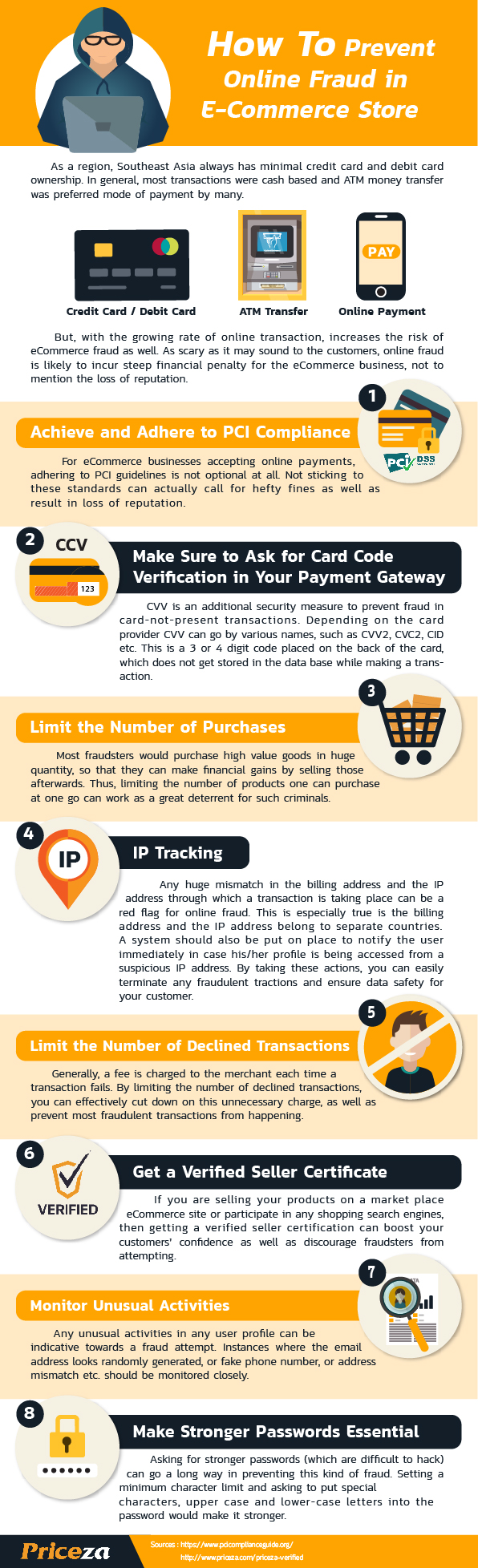 Infographic: Stop Online Fraud for your E-Commerce Store